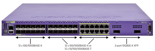 Flexible Port Configuration